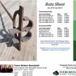 Interest Rates as of June 13